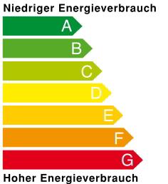 energieeffizienzklassen reform