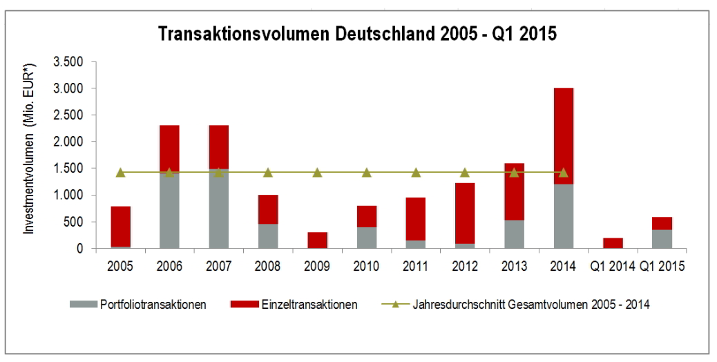 jll germany hotelinvestment