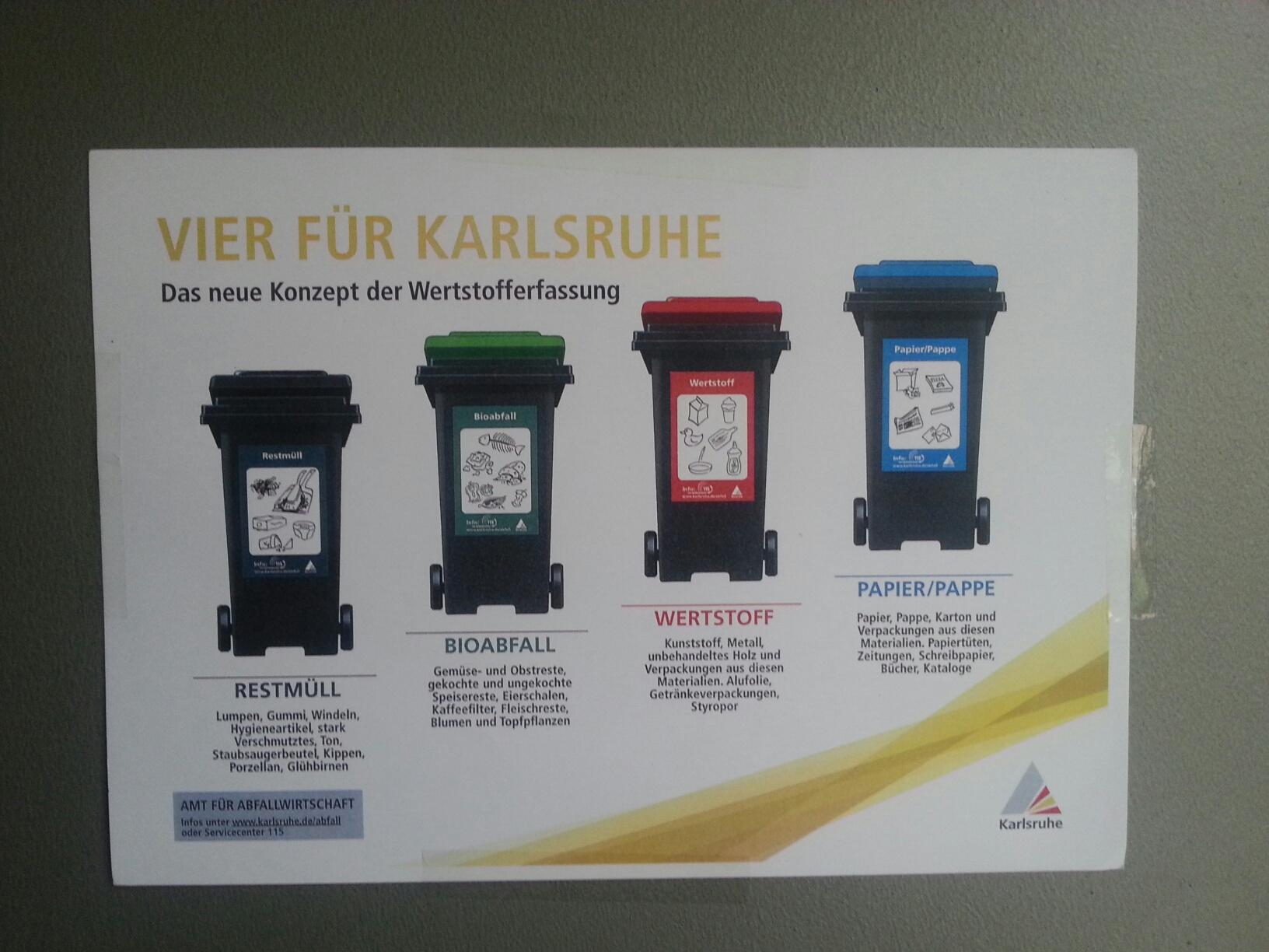 Mülltrennung Karlsruhe
